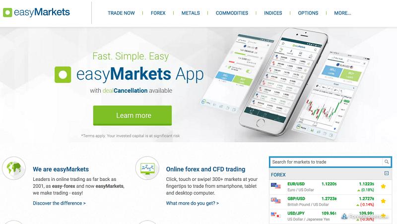 Easy Markets